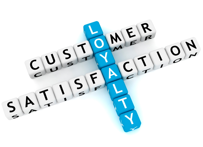What is customer perception and why is it important answer